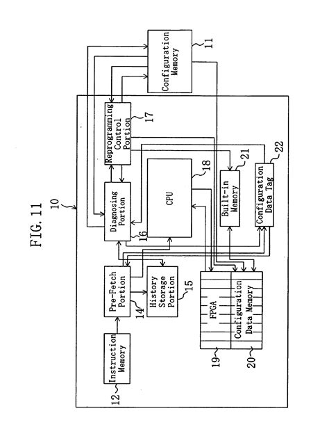 integrated circuit vs cpu patent us6901502 integrated circuit with cpu and fpga for reserved execution