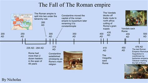 Essay On The Fall Of The Western Empire by For My Next Essay I Want To Work On The Lead A Bit More