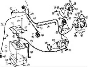 backhoe wiring diagram get free image about free engine image for user manual