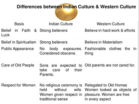 Indian And Western Culture Essays by Advantages Of Western Culture In India Essay Writefiction658 Web Fc2
