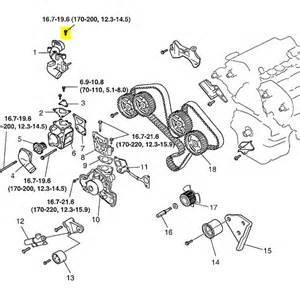 2005 Kia Sorento Engine Diagram 2003 Kia Sorento Engine Diagram Get Free Image About