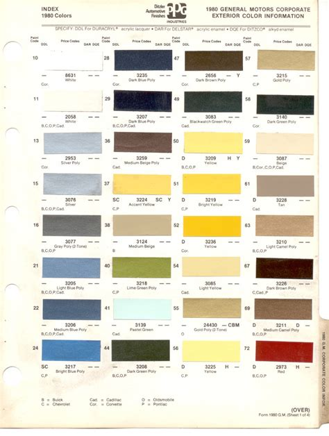 2015 gm paint color codes autos post