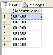 date format hh mm mysql how to use t sql to subtract dates and calculate time span