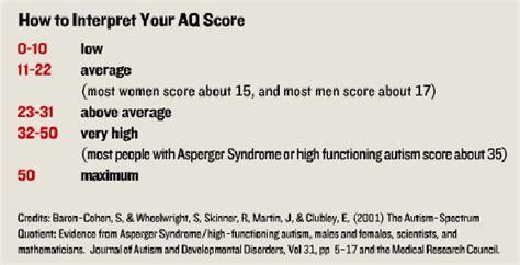 autism test my school related blogs autism spectrum quotient