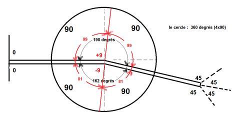 moulures d 233 coratives ses angles de coupe maj zon tel