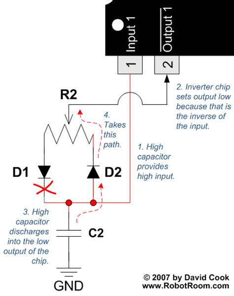 partial discharge of capacitor pwm pulse width modulation for dc motor speed and led brightness page 2 robot room