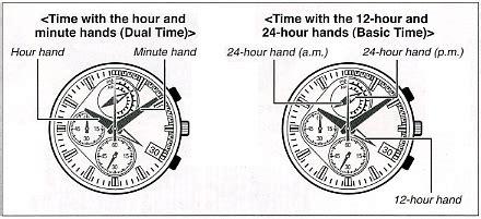 Casio Edifice Ef 523 Sp edifice dual time chronograph series