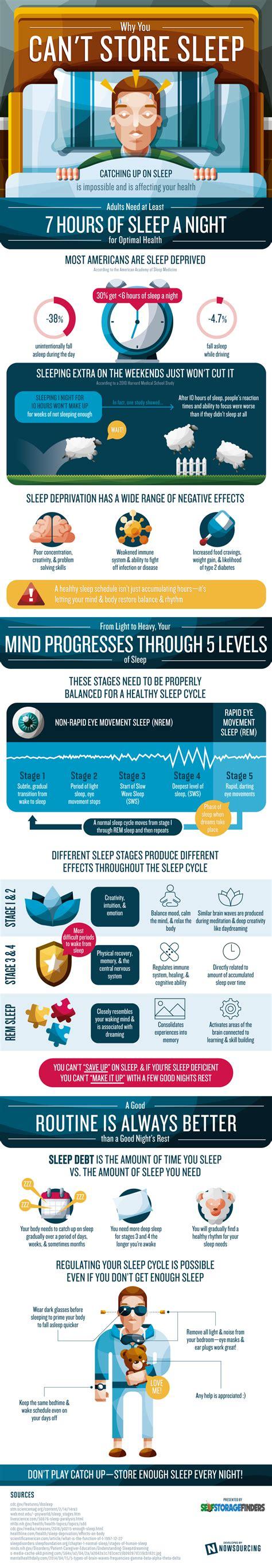 sleep debt sleep debt do you have it