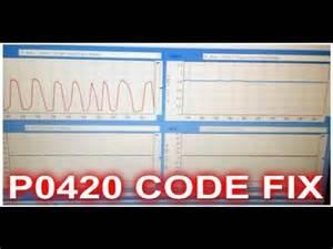P0420 Nissan Xterra How To Fix A P0420 Catalyst System Efficiency Below
