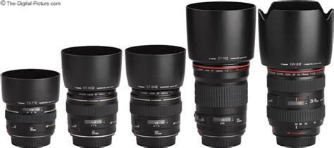 Lensa Sony Fe 85mm F1 8 canon ef 85mm f 1 8 usm lens review