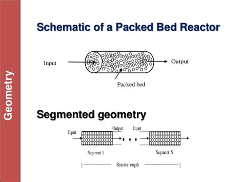 packed bed reactor packed bed reactor lumped