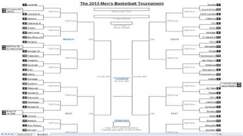 Downloadable 2013 Ncaa Tournament Brackets With March Madness Pool Manager Excel Pinterest Excel Bracket Template