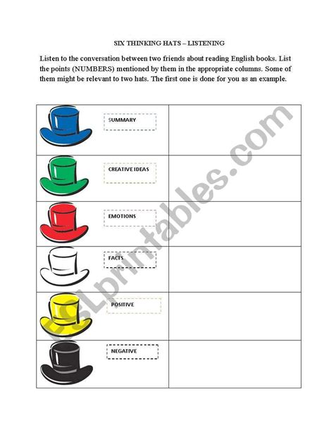 worksheets six thinking hats listening activity