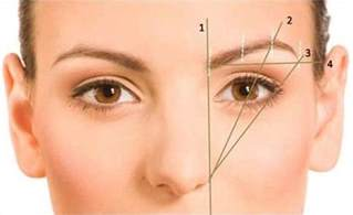 Mirror Shapes get the perfect eyebrow shapes with these pro tips