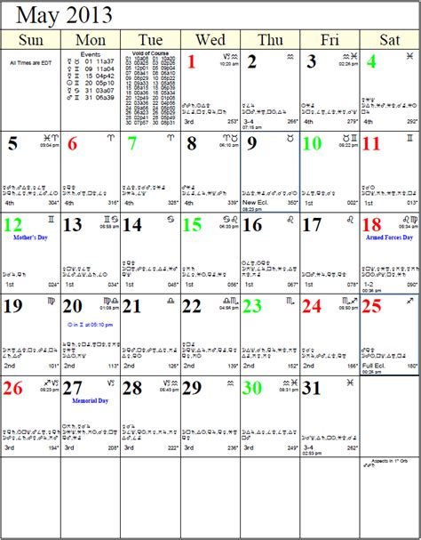 Astrological Calendar Astrological Calendar Search Results Calendar 2015