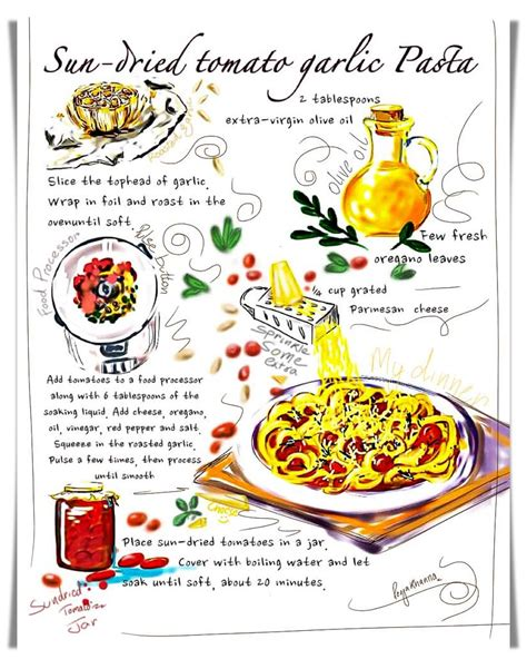 doodle recipes food doodles 2blissofbaking