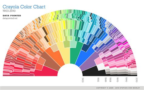 how many different colors are there the crayola color wheel has 19 different kinds of blue vox