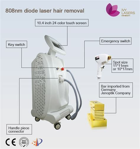 difference between ipl and diode laser hair removal diode laser vs 28 images ppt semiconductor lasers powerpoint presentation id 351070 chapter