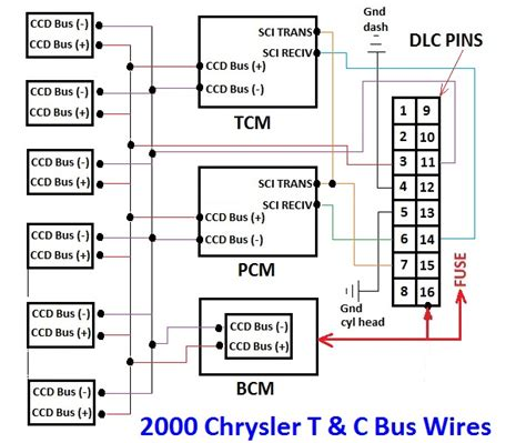 2000 chrysler town and country parts diagram wiring diagrams new wiring diagram 2018 quick fix for 2000 chrysler town country lxi 3 8l no start no crank problem
