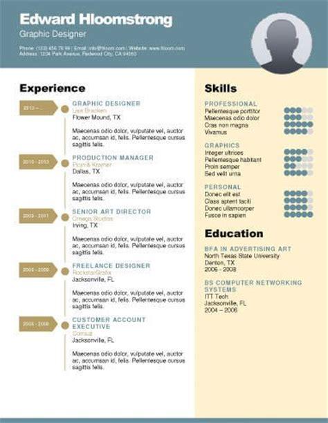 Modelo De Curriculum 2014 España 50 Tipos De Curriculum Vitae Para Diferenciarte De Tu Competencia Con 2 S 250 Per Packs