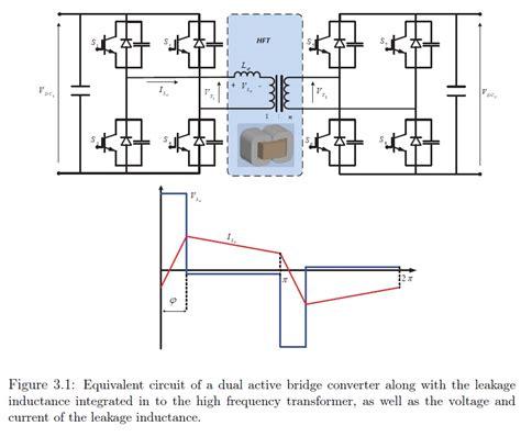 design application divisional power electronics electr 243 nica de potencia