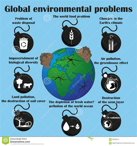 design for environment global issues global environmental problems stock vector image 60289272