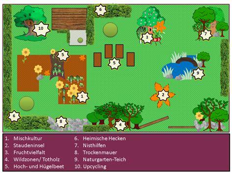naturgarten ideen die besten naturgartenideen wir werden gartenplaner