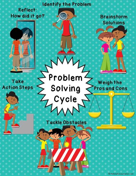 pinterest pins problem solving the blogger s lifestyle elementary problem solving unit the helpful counselor