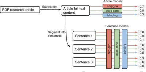 snl liza minnelli l hulu fpso process flow diagram pdf 28 images bhstructure