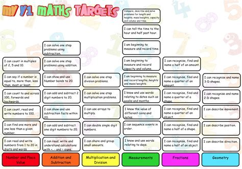 Printable Maths Targets | 1000 images about maths on pinterest number bonds year