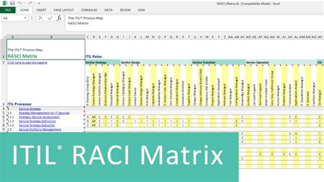 itil support model template itil raci matrix the raci matrix quot raci model
