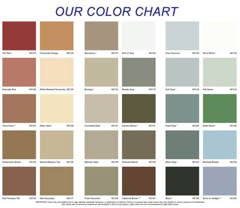 available colors san antonio waterproofing balcony and decks