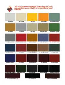 high temperature paint colors paint chart stove paint by jim