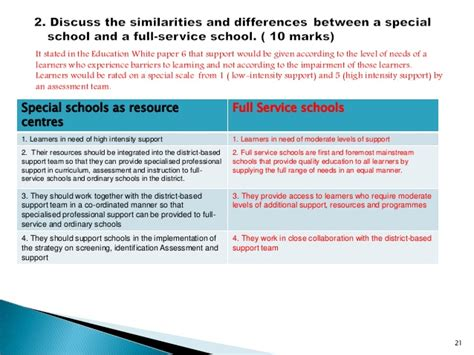 inclusive education research paper research papers inclusion education
