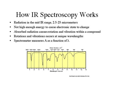 spectroscopy tutorial questions 41 best chemical analysis images on pinterest chemistry