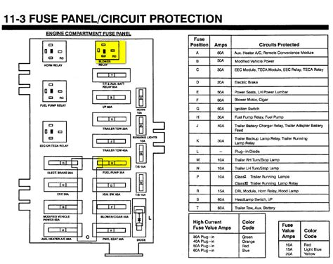 free download parts manuals 1992 ford f350 security system horn wiring diagram 1992 f350 29 wiring diagram images wiring diagrams mifinder co