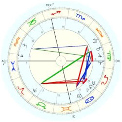 derek william bentley derek william bentley horoscope for birth date 30 june
