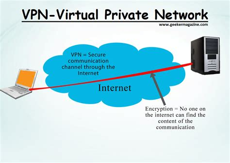 By Adding A Free Virtual Private Network Vpn To Its Desktop Browser | vpns giving internet users coveted relief amid