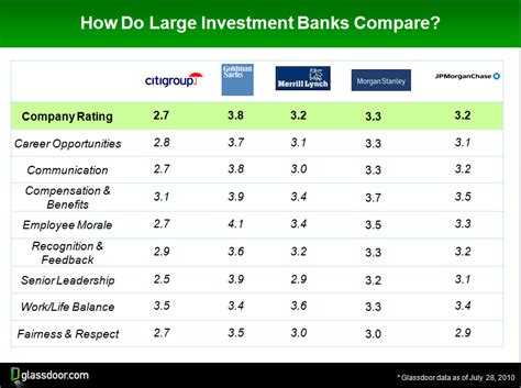international invest bank financial services industry report card susquehanna
