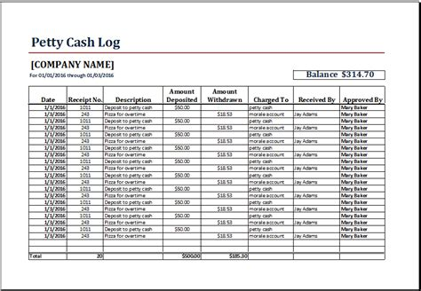 8 petty cash log templates excel templates