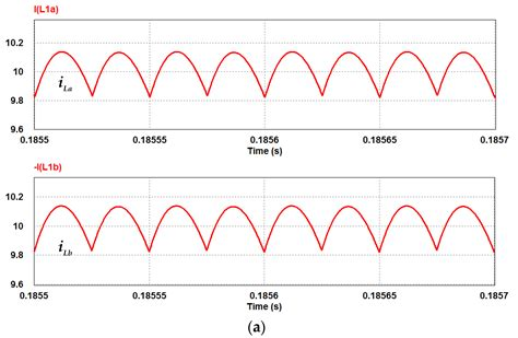 ripple current of an inductor inductor current ripple dc dc converter 28 images inductor ripple current ratio 28 images