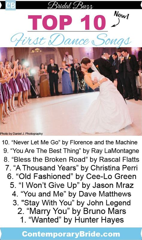 Wedding Songs For by Top 10 Songs For Your Wedding Our Song Is
