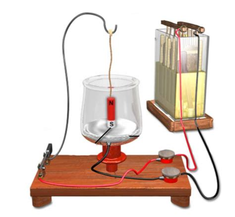 Electric Motor Experiment by Faraday Motor 1821 Maglab