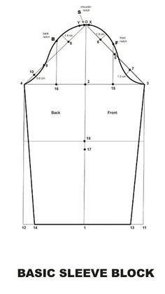 pattern drafting theory how to measure for set in sleeve block pattern patterns