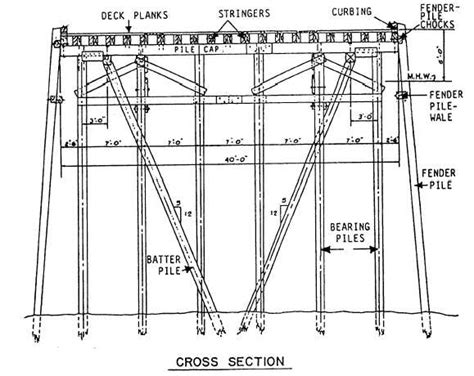 pier sections figure 1 24 cross section of an advanced base timber pier