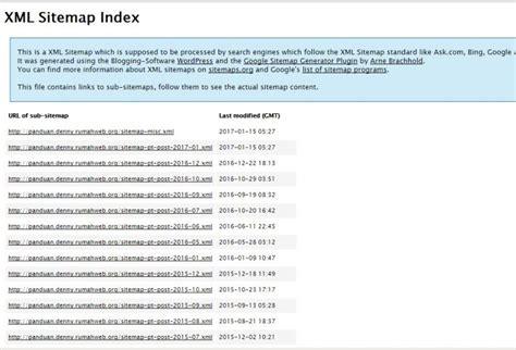 membuat file sitemap xml cara membuat sitemap pada wordpress pakai plugin google