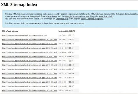 membuat sitemap xml wordpress cara membuat sitemap pada wordpress pakai plugin google