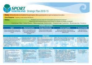Business Plan Template Nz by Business Plan Template Nz Business Letter Template