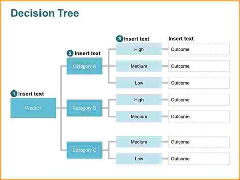 Decision Tree Template Excel decision tree template excel template design