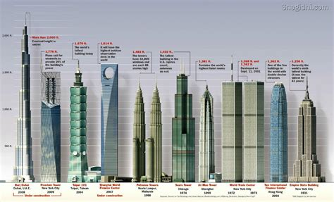 Klcc Floor Plan by 301 Moved Permanently
